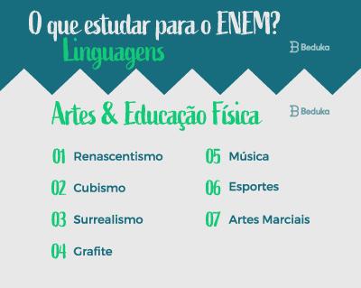 O que estudar para o Enem Linguagens Arte e Educação Física