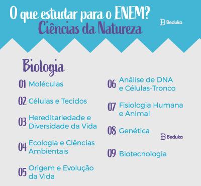 o que estudar para o Enem Ciências da Natureza - Biologia