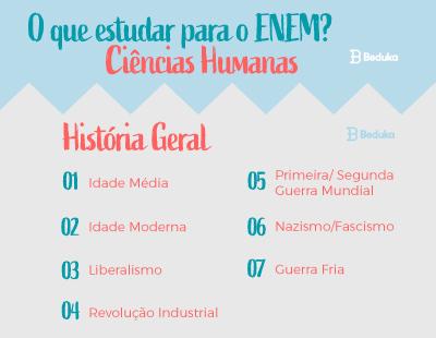 o que estudar para o enem Ciências humanas - História Geral
