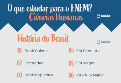 o que estudar para o enem Ciências humanas - História do Brasil