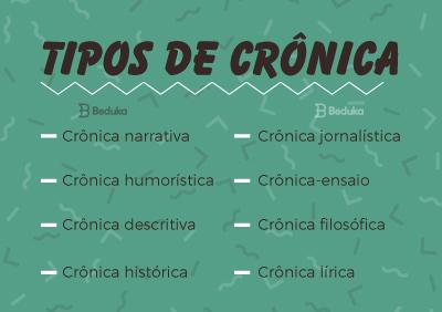 quais são os tipos de crônicas