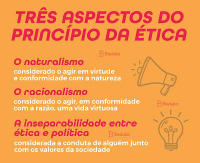 três aspectos do princípio da ética