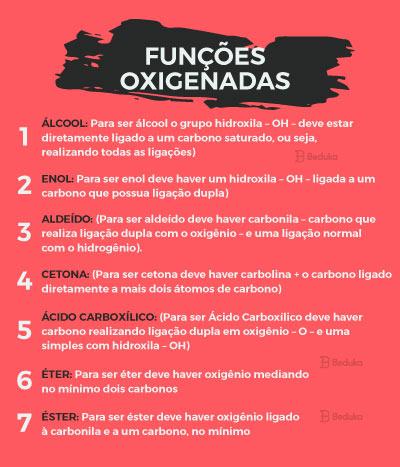 7 exemplos de funções oxigenadas
