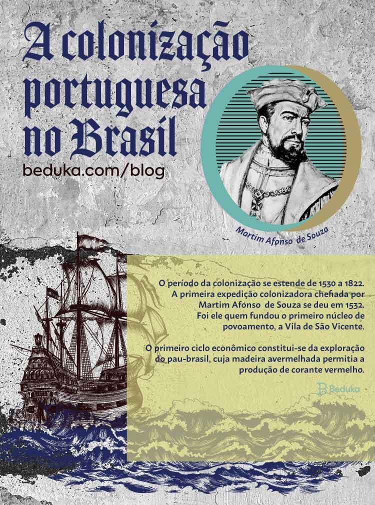 colonização portuguesa no Brasil1