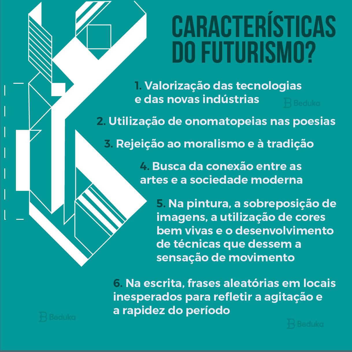 quais são as principais características do futurismo