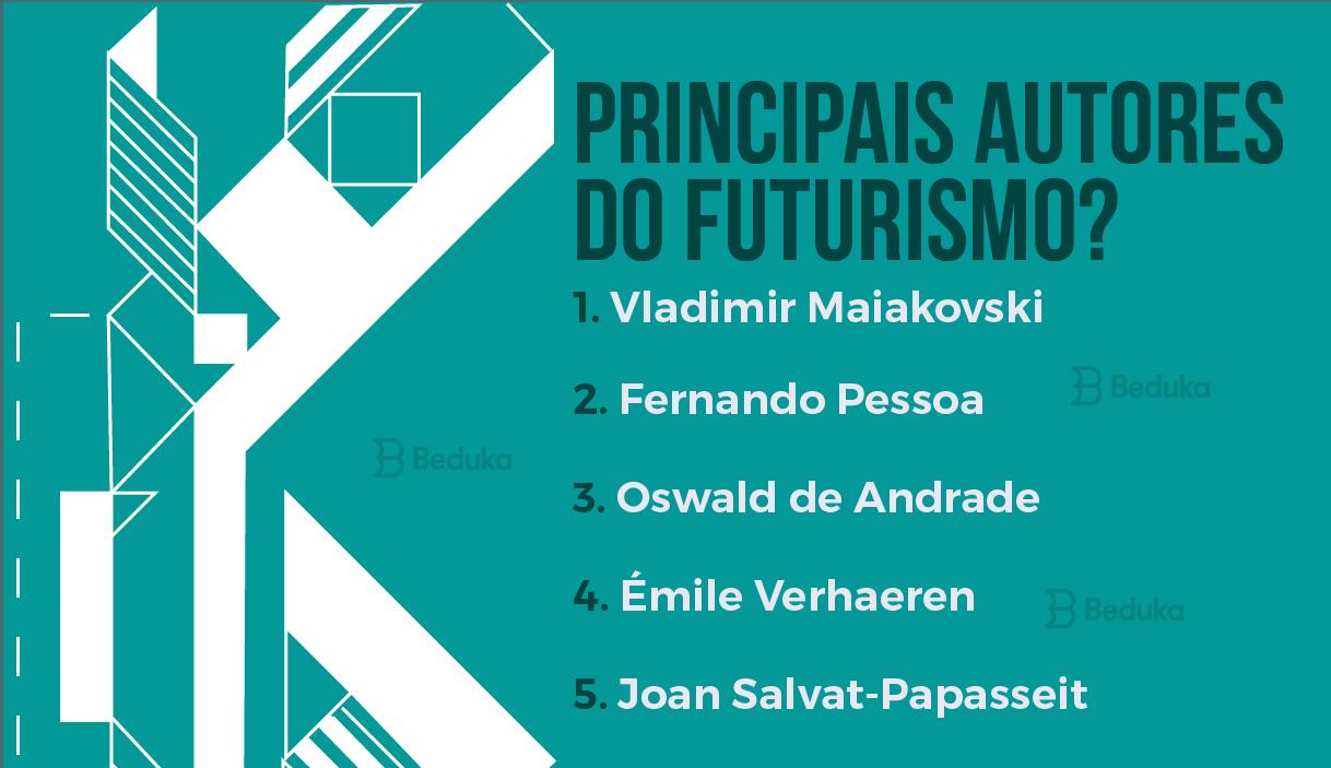 quem são os principais autores do futurismo