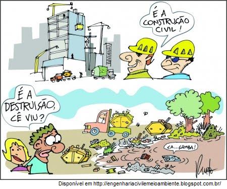 Questões de vestibular sobre meio ambiente