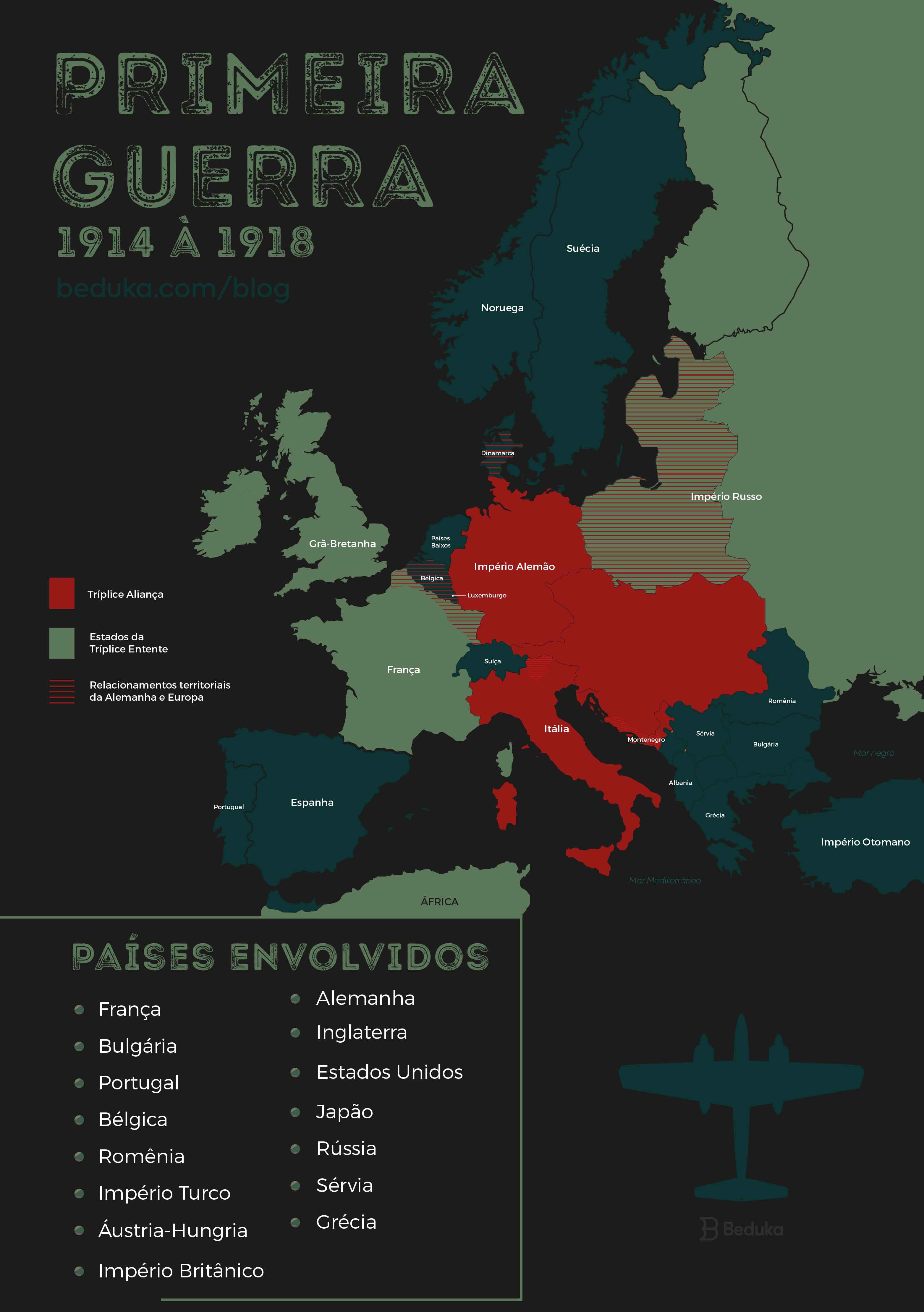 Mapa da primeira Primeira Guerra Mundial 1