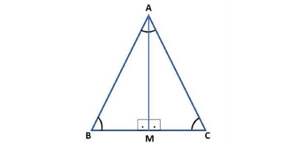 Triângulo Isosceles