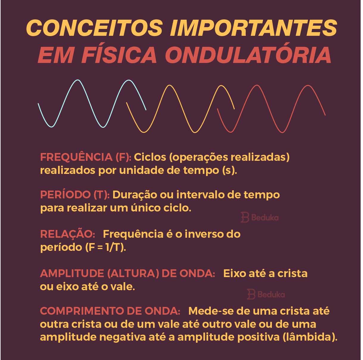 conceitos importantes em física ondulatória