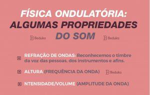 física ondulatória e algumas propriedades do som