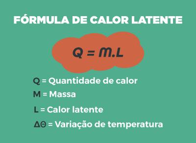 fórmula de calor latente