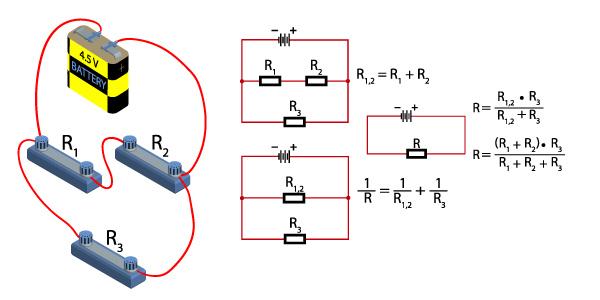 Resumo de Física para o ENEM
