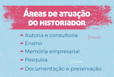 áreas de atuação do historiador