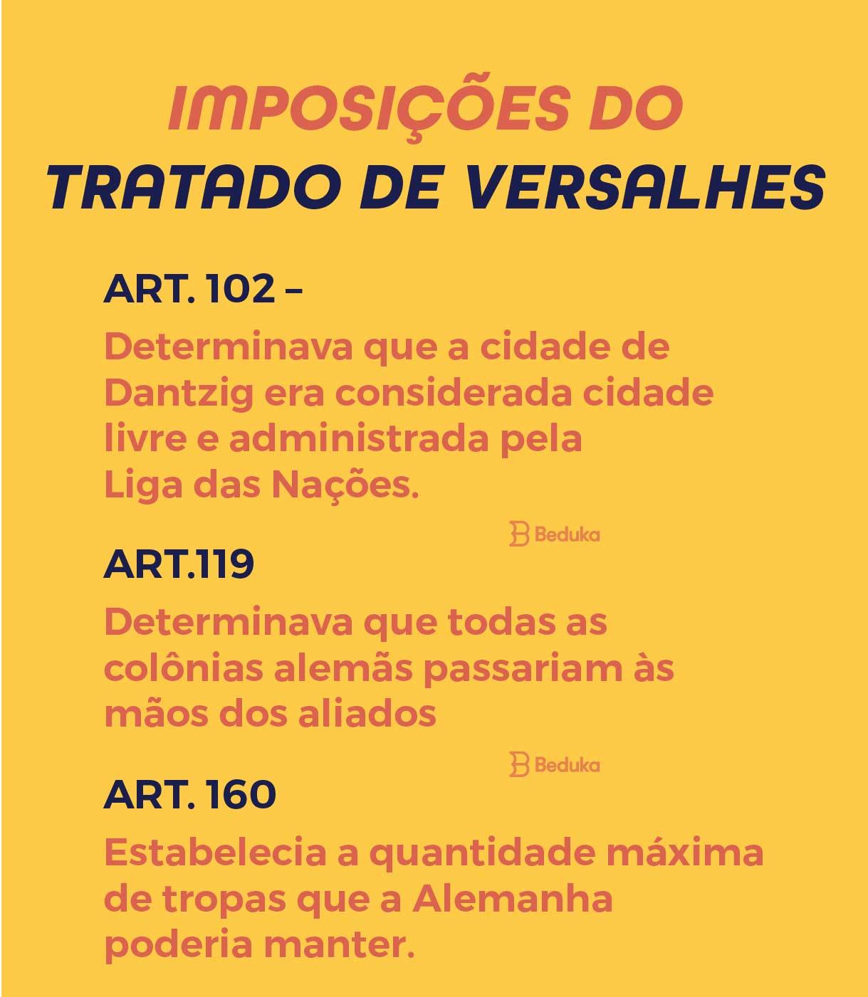 Artigos 102, 119 e 160 das imposições do Tratado de Versalles