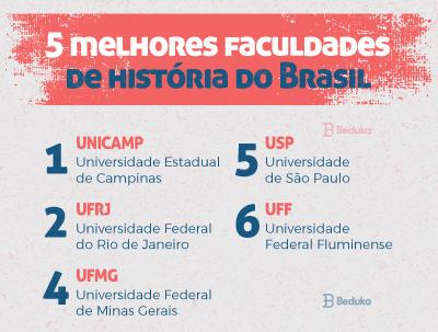 as 5 melhores faculdades de história do Brasil