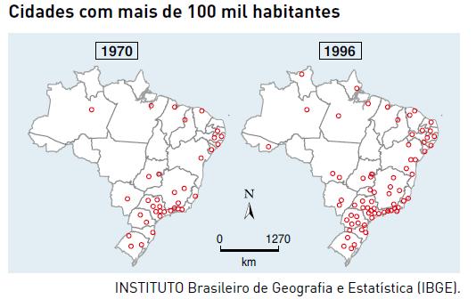 questão de vestibular sobre urbanização