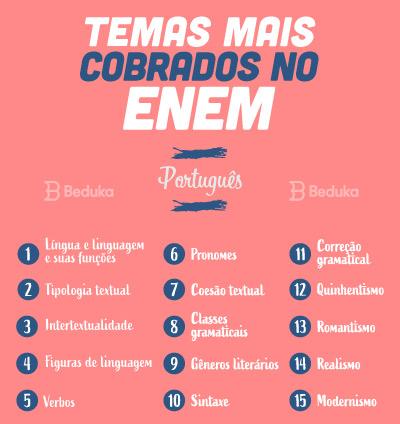 Temas mais cobrados no ENEM de Português