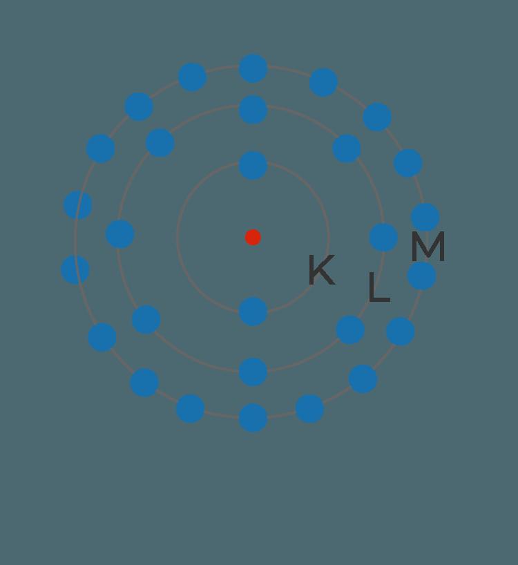 modelo atômico de Bohr no resumo de estrutura atômica