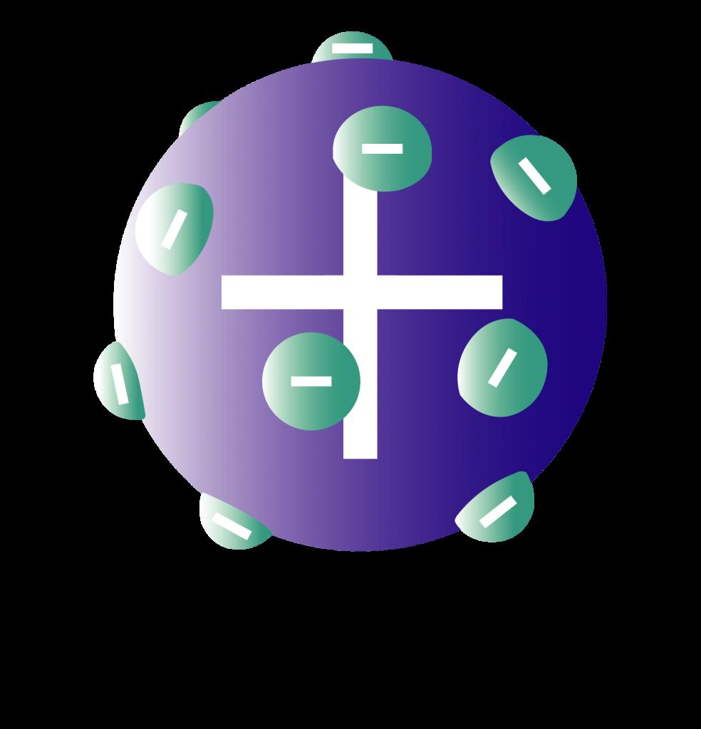 representação do modelo atômico de Thomson no resumo de estrutura atômica