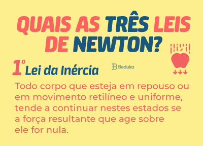 Primeira lei de Newton - Lei da inércia