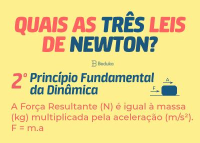 Segunda lei de Newton - princípio fundamental da dinâmica