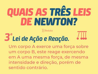 Terceira lei de Newton - Lei de ação e reação