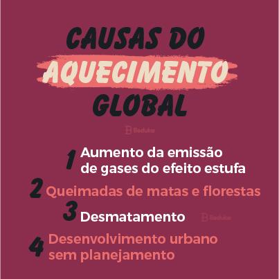causas do aquecimento global
