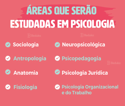 conteúdos de psicologia