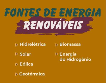 fontes de energia renováveis: hidrelétrica, solar, eólica, geotérmica, biomassa, energia do Hidrogênio