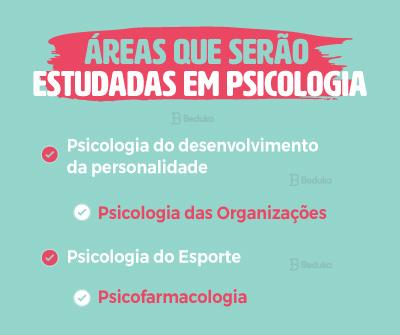 matérias do curso de psicologia
