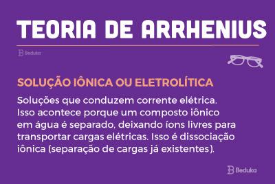 teoria-de-arrhenius solução iônica ou eletrolítica