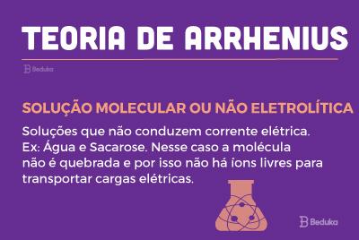 teoria-de-arrhenius solução molecular ou não eletrolítica