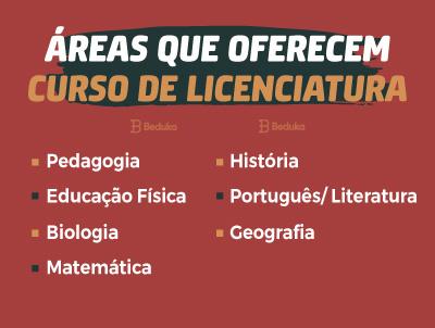 Áreas que oferecem curso de licenciatura
