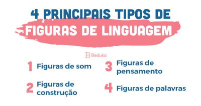 4 principais tipos de Figuras de Linguagem