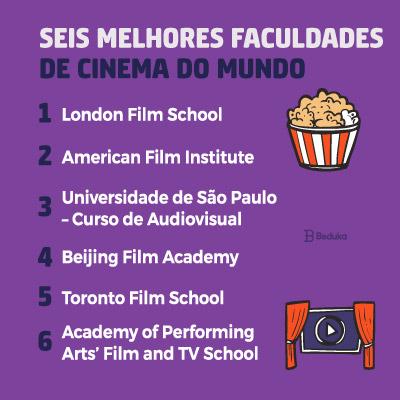 6 melhores faculdades de cinema do mundo