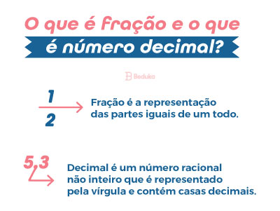 Como transformar fração em decimal