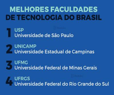 melhores faculdades de tecnologia do Brasil