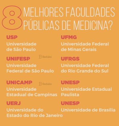 melhores faculdades publicas de medicina