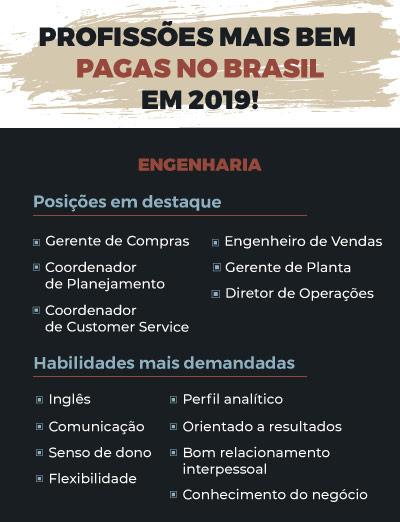 profissões mais bem pagas no Brasil em Engenharia