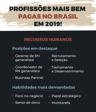 profissões mais bem pagas no Brasil em  Recursos Humanos