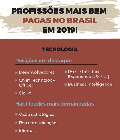 profissões mais bem pagas no Brasil em  Tecnologia
