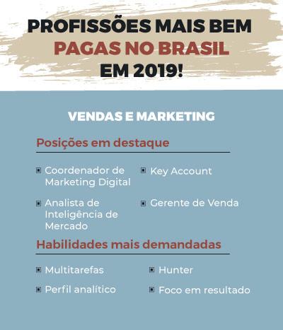 profissões mais bem pagas no Brasil em Vendas e Marketing
