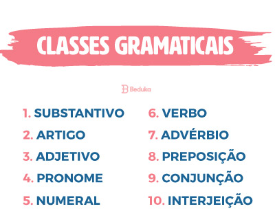 as 10 classes gramaticais