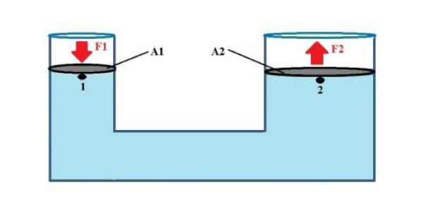 teorema de pascal