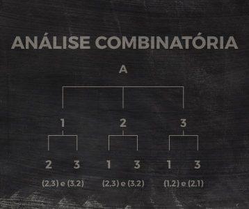 resumo de analise combinatoria