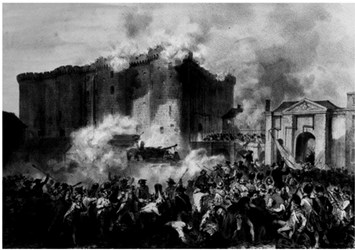 Exercícios sobre Revolução Francesa