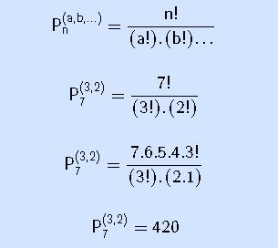 permutação
