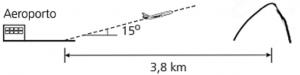 precipitação-pluviométrica Exercícios de Trigonometria