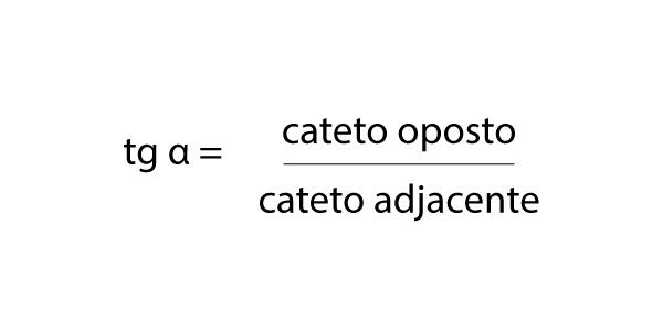 tangente Exercícios de Trigonometria